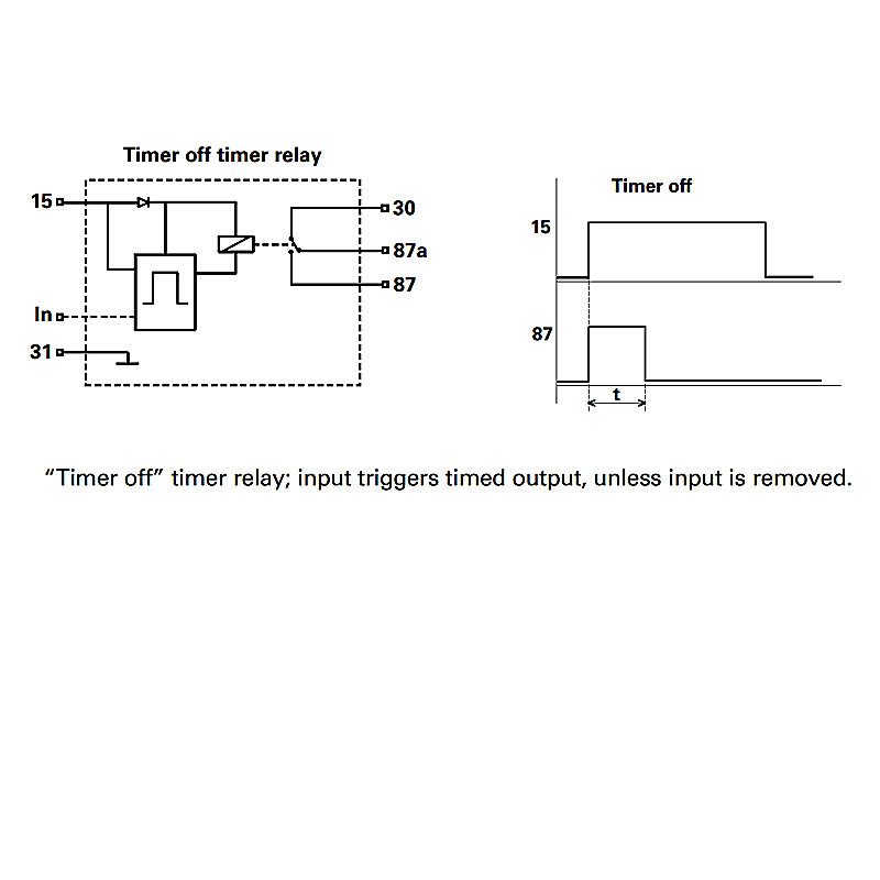 Timer Relay Diagram - All Diagram Schematics on